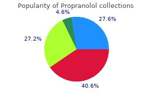 purchase propranolol without a prescription