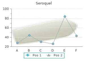 generic seroquel 300mg online