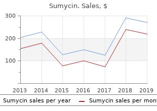 safe sumycin 500mg