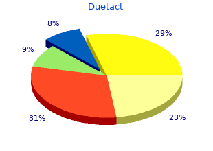 buy duetact on line