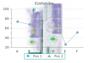 ezetimibe 10 mg without a prescription