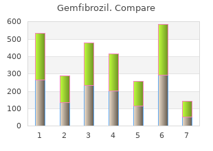 buy discount gemfibrozil line