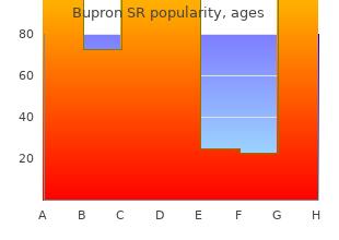 buy bupron sr 150mg without a prescription