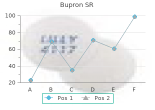 buy discount bupron sr on line