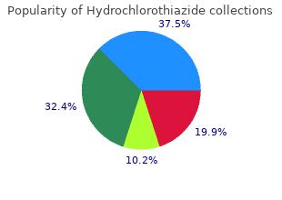 proven hydrochlorothiazide 12.5 mg