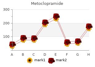 buy 10 mg metoclopramide amex