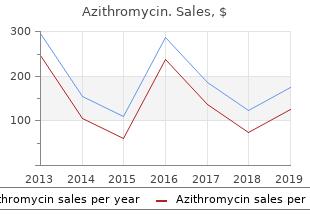 buy line azithromycin