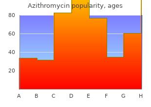 cheap 500 mg azithromycin free shipping