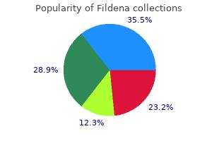 buy fildena 150 mg cheap