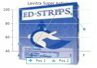 purchase generic levitra super active from india