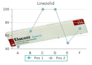 effective 600 mg linezolid