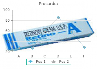 discount procardia 30 mg fast delivery