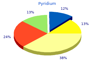 buy generic pyridium canada