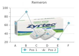 discount 15 mg remeron with amex