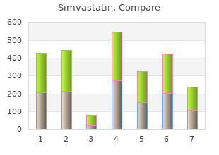 purchase simvastatin cheap