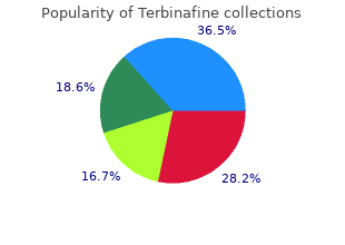 purchase 250 mg terbinafine fast delivery