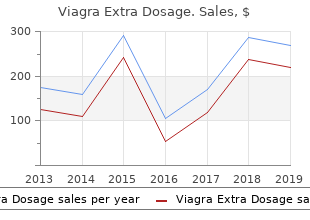 cheapest viagra extra dosage