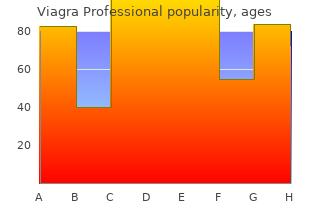 viagra professional 50 mg lowest price
