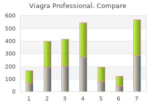 order viagra professional with visa