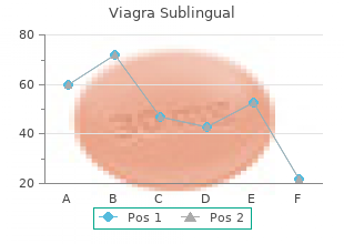 purchase viagra sublingual online now