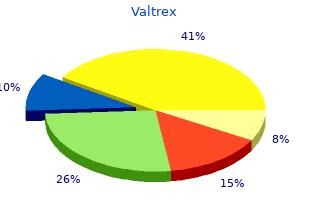 valtrex 500 mg lowest price