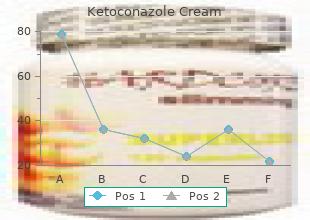 cheap ketoconazole cream 15gm line