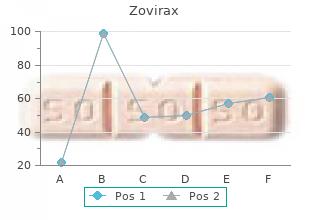 purchase zovirax 400 mg amex