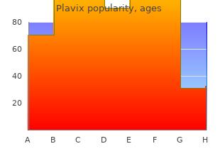 purchase 75mg plavix with visa