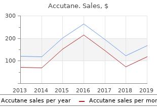 purchase accutane 10 mg on line