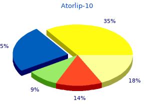 buy atorlip-10 uk