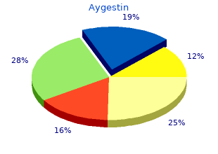 buy aygestin 5 mg with amex
