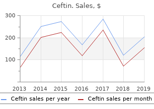 order ceftin 500 mg overnight delivery