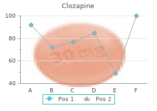 order clozapine 100 mg without a prescription