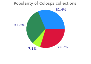 effective colospa 135mg