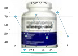 cymbalta 30mg with mastercard