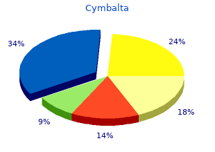 discount cymbalta online master card