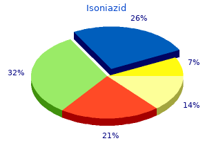 buy isoniazid with a mastercard