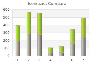 isoniazid 300 mg
