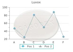 order luvox on line