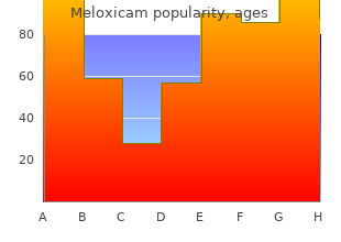 purchase meloxicam once a day