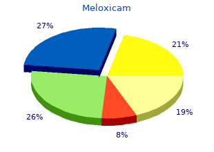 discount meloxicam 15mg free shipping