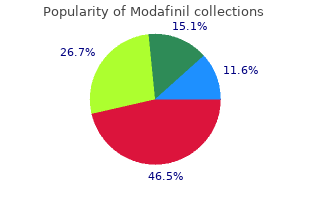 buy generic modafinil 100mg