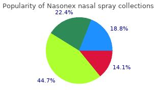 purchase cheap nasonex nasal spray line