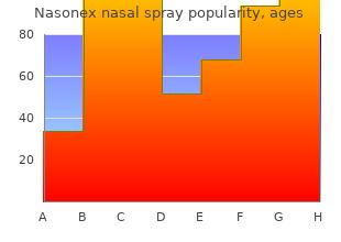 purchase nasonex nasal spray 18gm amex