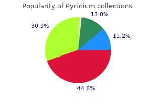 purchase pyridium uk