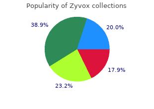 buy cheapest zyvox