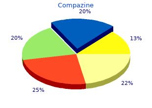 generic 5 mg compazine