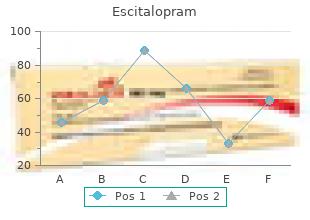 buy escitalopram 20 mg on line