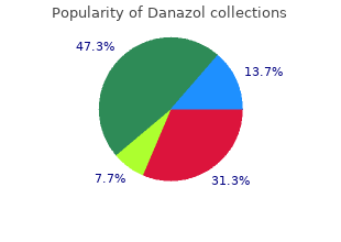 buy danazol with mastercard