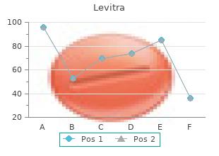 buy levitra no prescription